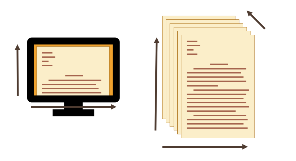 Diagram illustrating 2d vs 3d texts: an illustration of a desktop monitor is marked with a horizontal and vertical arrow illustrating 2d space, while an illustration of a stack of papers is marked with a horizontal, vertical, and lateral arrow, illustrating 3d space.